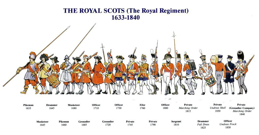 1-the-royal-scots-the-royal-regiment-1633-1840-1024x518